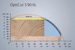 OC S90 XL