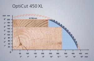 OC450XL