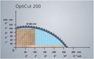Opticut 200 testera Fi 520