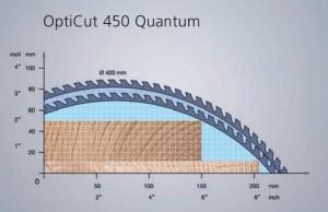 OC450Quantum